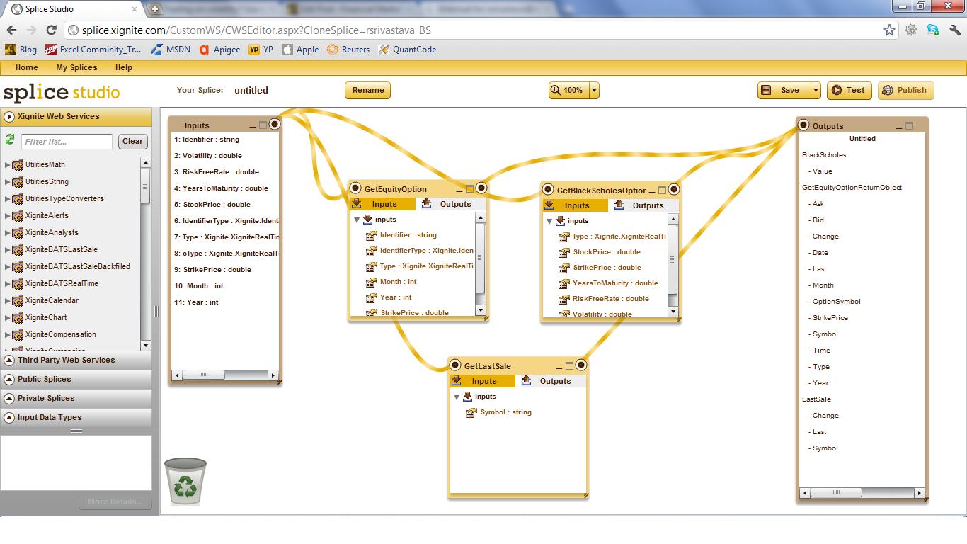 Come funziona il forex online