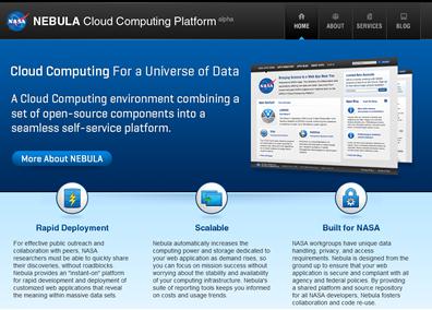 Computing websites videos
